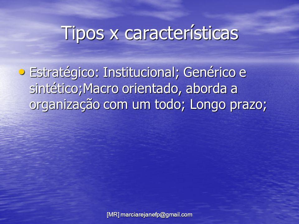 [MR] marciarejanefp@gmail.com Tipos x características Estratégico: Institucional; Genérico e sintético;Macro orientado, aborda a organização com um to