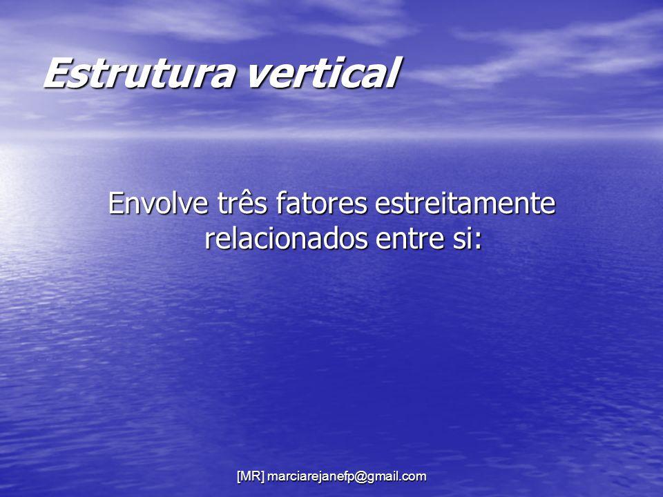 [MR] marciarejanefp@gmail.com Estrutura vertical Envolve três fatores estreitamente relacionados entre si: