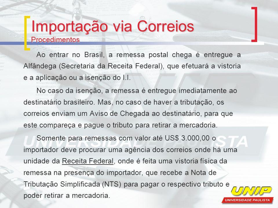 Importação via Correios Procedimentos Ao entrar no Brasil, a remessa postal chega é entregue a Alfândega (Secretaria da Receita Federal), que efetuará