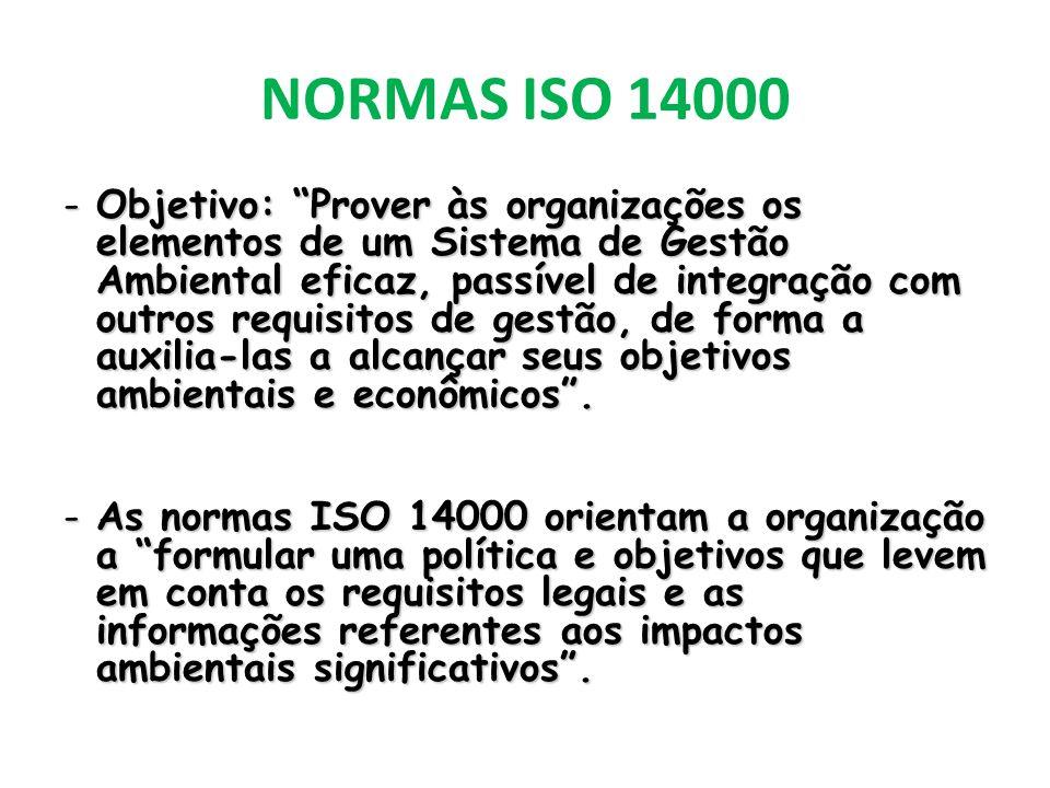 NORMAS ISO 14000 -Objetivo: Prover às organizações os elementos de um Sistema de Gestão Ambiental eficaz, passível de integração com outros requisitos de gestão, de forma a auxilia-las a alcançar seus objetivos ambientais e econômicos.
