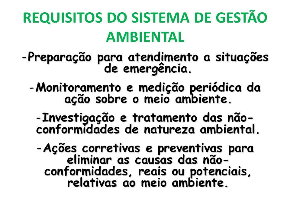 REQUISITOS DO SISTEMA DE GESTÃO AMBIENTAL -Preparação para atendimento a situações de emergência. -Monitoramento e medição periódica da ação sobre o m
