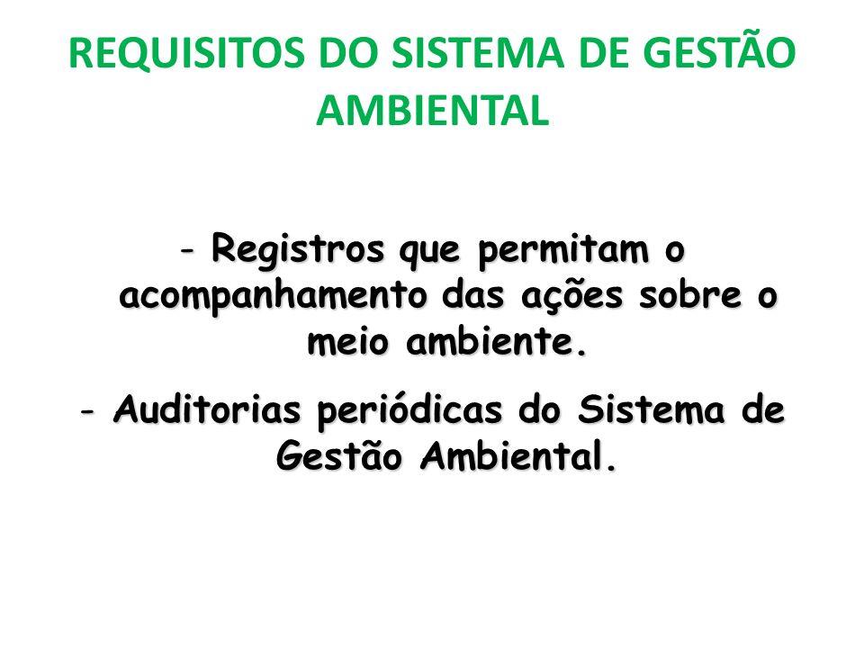REQUISITOS DO SISTEMA DE GESTÃO AMBIENTAL -Registros que permitam o acompanhamento das ações sobre o meio ambiente. -Auditorias periódicas do Sistema