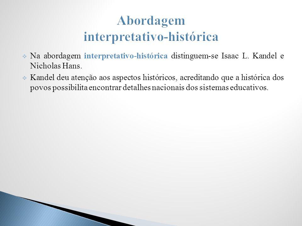 Na abordagem interpretativo-histórica distinguem-se Isaac L. Kandel e Nicholas Hans. Kandel deu atenção aos aspectos históricos, acreditando que a his