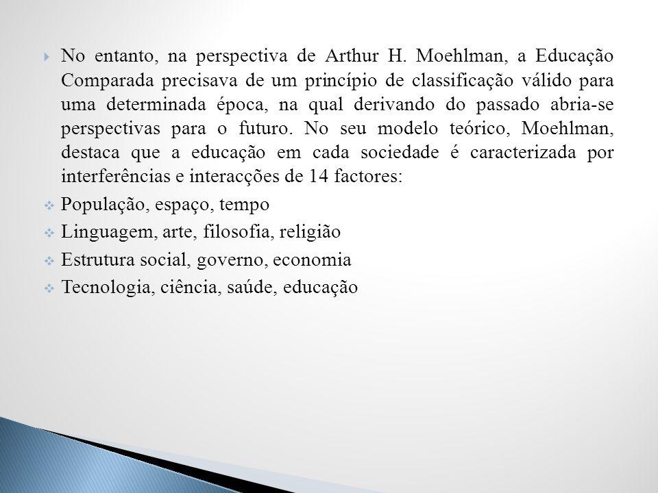 No entanto, na perspectiva de Arthur H. Moehlman, a Educação Comparada precisava de um princípio de classificação válido para uma determinada época, n