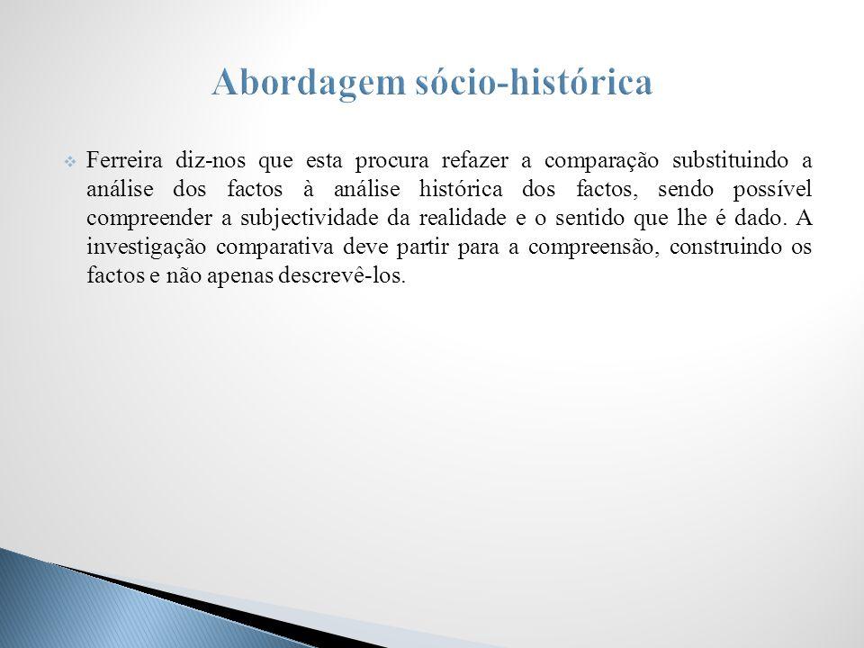 Ferreira diz-nos que esta procura refazer a comparação substituindo a análise dos factos à análise histórica dos factos, sendo possível compreender a