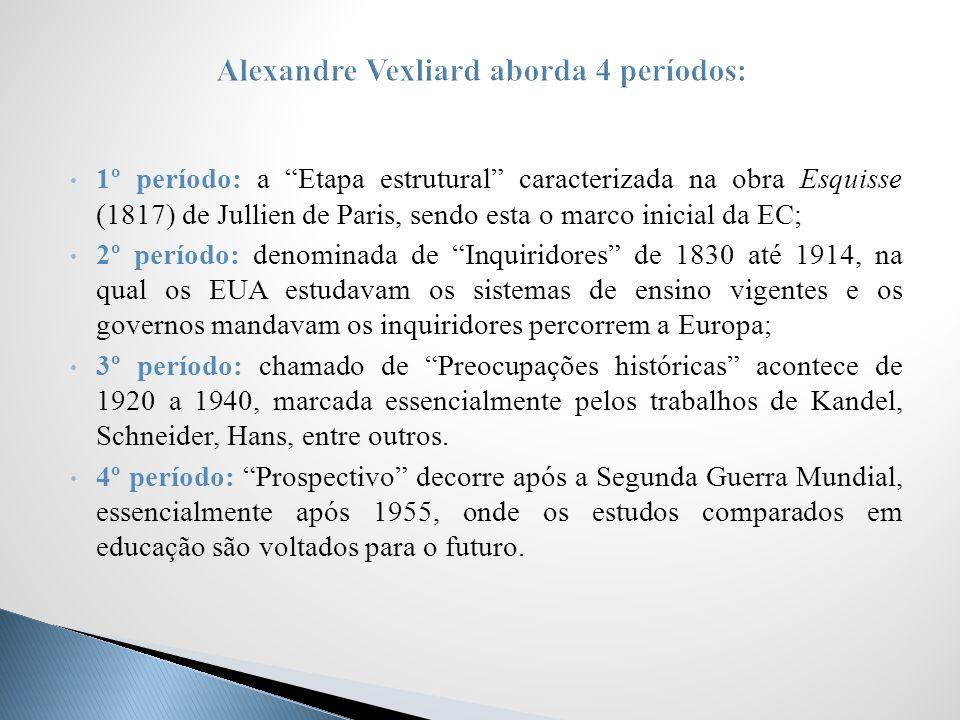 Abordagens ou tendências: interpretativo-histórica; interpretativo-antropológica; interpretativo-filosófica;