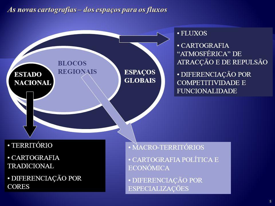 FLUXOS CARTOGRAFIA ATMOSFÉRICA DE ATRACÇÃO E DE REPULSÃO DIFERENCIAÇÃO POR COMPETITIVIDADE E FUNCIONALIDADE BLOCOS REGIONAIS MACRO-TERRITÓRIOS CARTOGRAFIA POLÍTICA E ECONÓMICA DIFERENCIAÇÃO POR ESPECIALIZAÇÕES ESTADO NACIONAL TERRITÓRIO CARTOGRAFIA TRADICIONAL DIFERENCIAÇÃO POR CORES 8