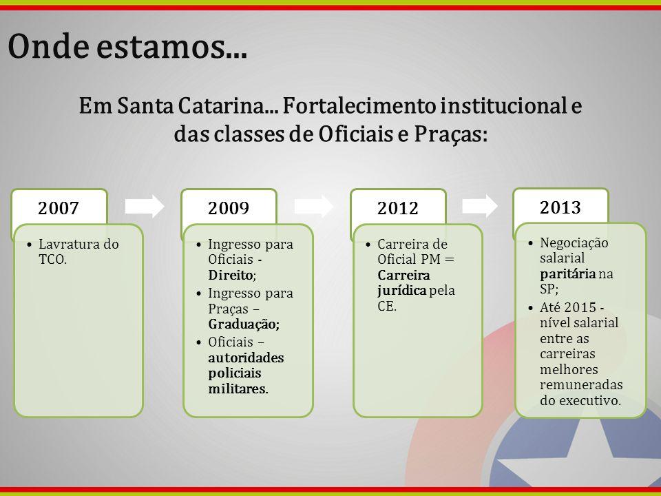 Onde estamos... Em Santa Catarina... Fortalecimento institucional e das classes de Oficiais e Praças: 2007 Lavratura do TCO. 2009 Ingresso para Oficia
