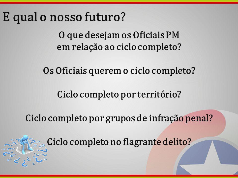 E qual o nosso futuro? O que desejam os Oficiais PM em relação ao ciclo completo? Os Oficiais querem o ciclo completo? Ciclo completo por território?