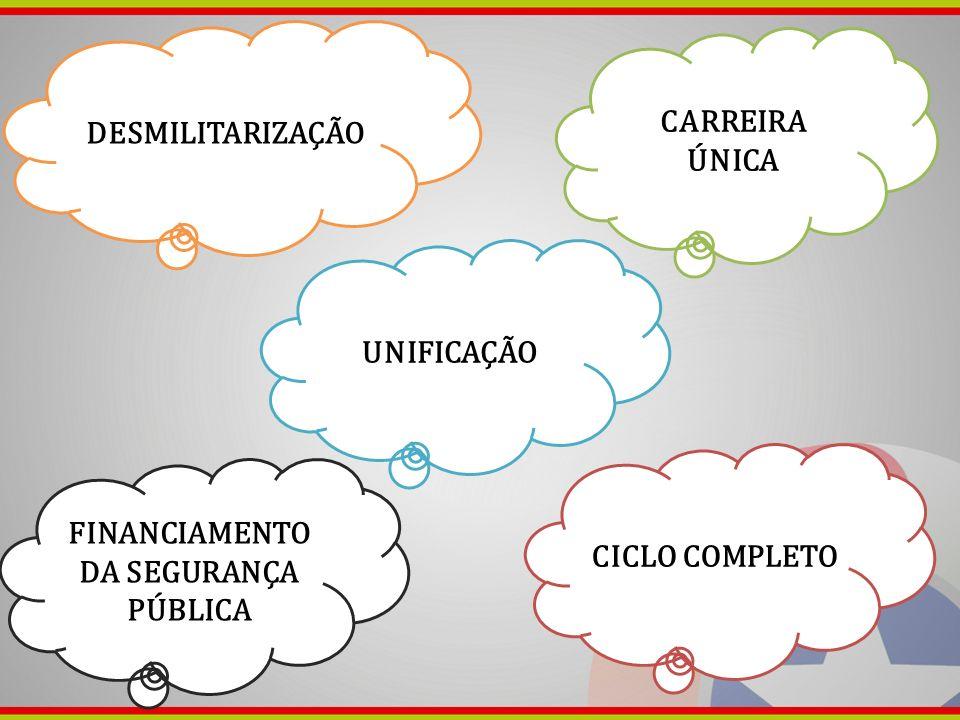 DESMILITARIZAÇÃO UNIFICAÇÃO CARREIRA ÚNICA CICLO COMPLETO FINANCIAMENTO DA SEGURANÇA PÚBLICA