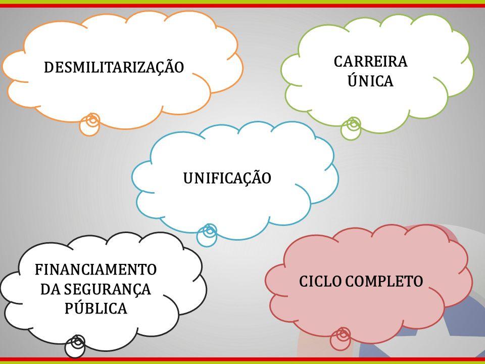 Lei 9.099/95 – Termo CircunstanciadoBrigada Militar (2000) Experiências pontuais em alguns Estados (2000 a 2007) Polícia Militar de Santa Catarina (2007) SENASP.