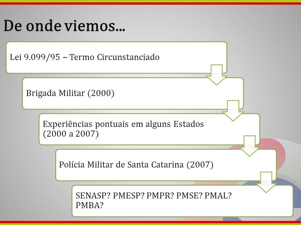 Lei 9.099/95 – Termo CircunstanciadoBrigada Militar (2000) Experiências pontuais em alguns Estados (2000 a 2007) Polícia Militar de Santa Catarina (20