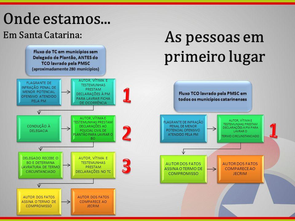 Onde estamos... Em Santa Catarina: As pessoas em primeiro lugar Fluxo do TC em municípios sem Delegado de Plantão, ANTES do TCO lavrado pela PMSC (apr