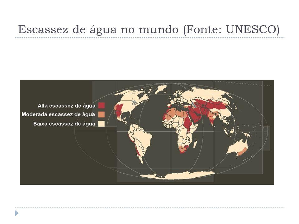 Escassez de água no mundo (Fonte: UNESCO)