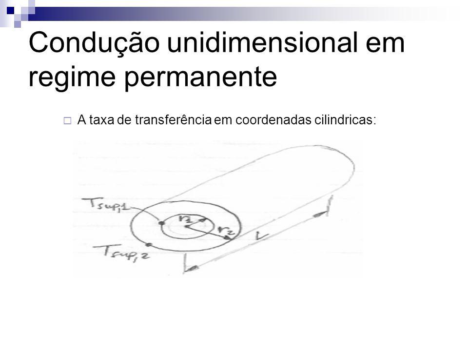 A taxa de transferência em coordenadas cilindricas: