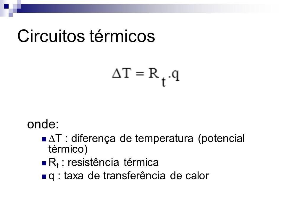 Circuitos térmicos onde: T : diferença de temperatura (potencial térmico) R t : resistência térmica q : taxa de transferência de calor