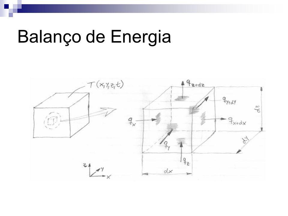 Equação da difusão de calor para k constante Onde: α : difusividade térmica do meio (capacidade do meio de conduzir energia térmica com relação a sua capacidade de armazená-la) (m 2 /s) c p : calor específico a pressão constante (J/kg.K)