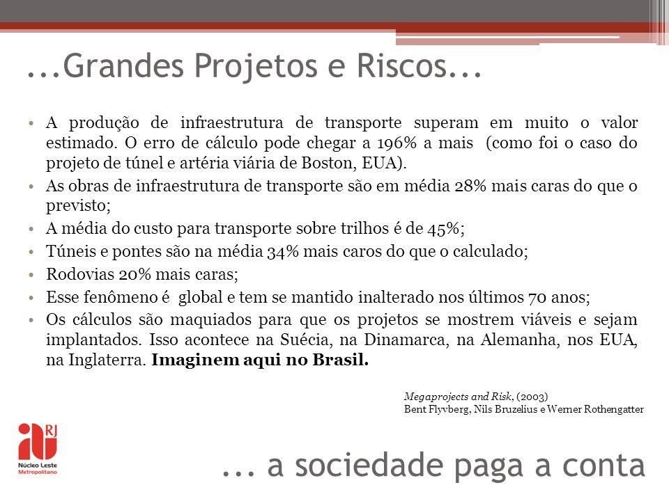 ...Grandes Projetos e Riscos... A produção de infraestrutura de transporte superam em muito o valor estimado. O erro de cálculo pode chegar a 196% a m
