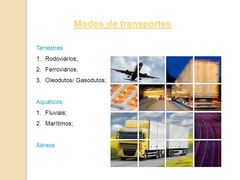 Modos de transportes Terrestres: 1.Rodoviários; 2.Ferroviários; 3.Oleodutos/ Gasodutos; Aquáticos: 1.Fluviais; 2.Marítimos; Aéreos