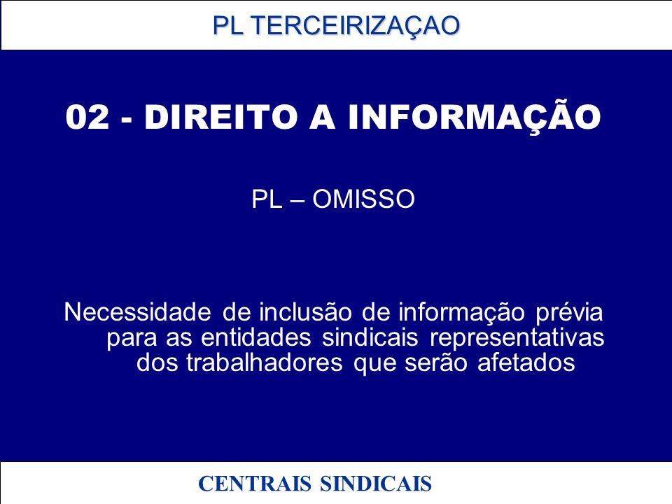 PL TERCEIRIZAÇAO PL TERCEIRIZAÇAO CENTRAIS SINDICAIS 02 - DIREITO A INFORMAÇÃO PL – OMISSO Necessidade de inclusão de informação prévia para as entida