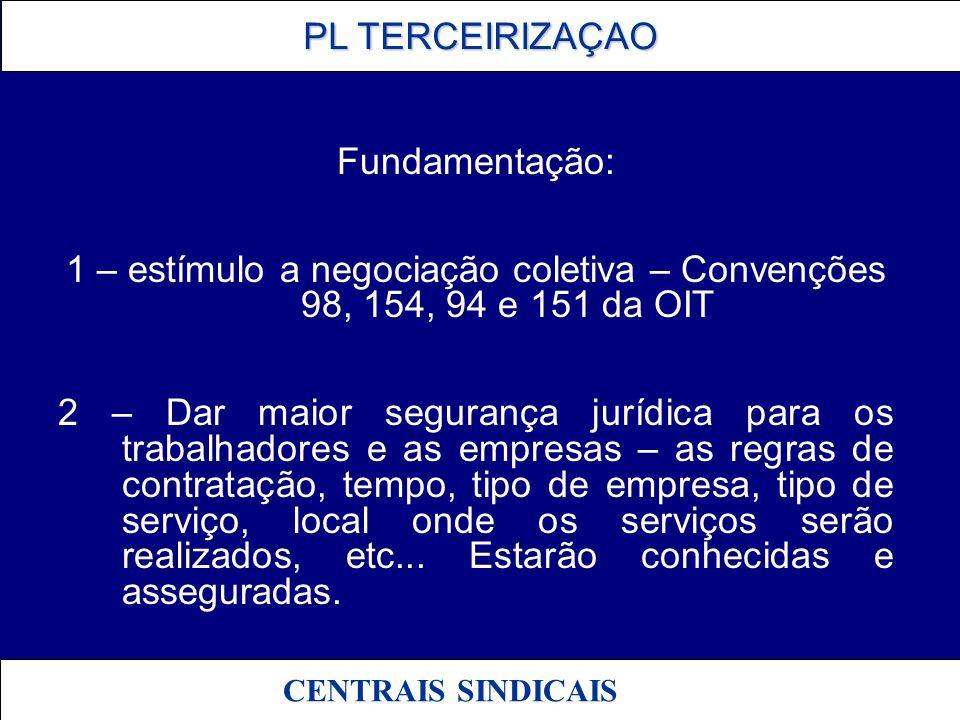 PL TERCEIRIZAÇAO PL TERCEIRIZAÇAO CENTRAIS SINDICAIS Fundamentação: 1 – estímulo a negociação coletiva – Convenções 98, 154, 94 e 151 da OIT 2 – Dar m