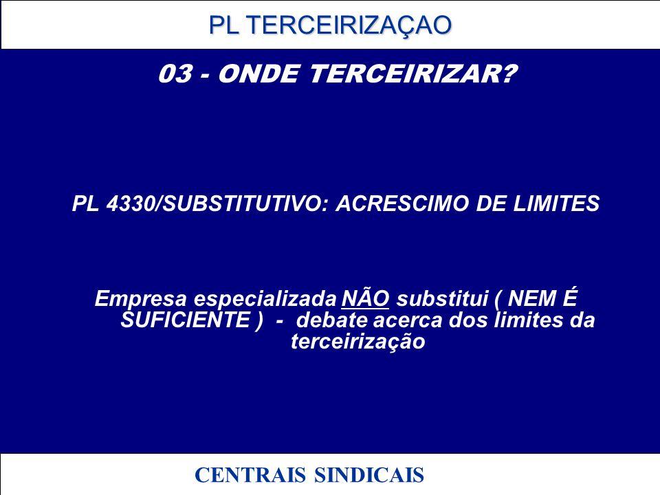 PL TERCEIRIZAÇAO PL TERCEIRIZAÇAO CENTRAIS SINDICAIS 03 - ONDE TERCEIRIZAR? PL 4330/SUBSTITUTIVO: ACRESCIMO DE LIMITES Empresa especializada NÃO subst