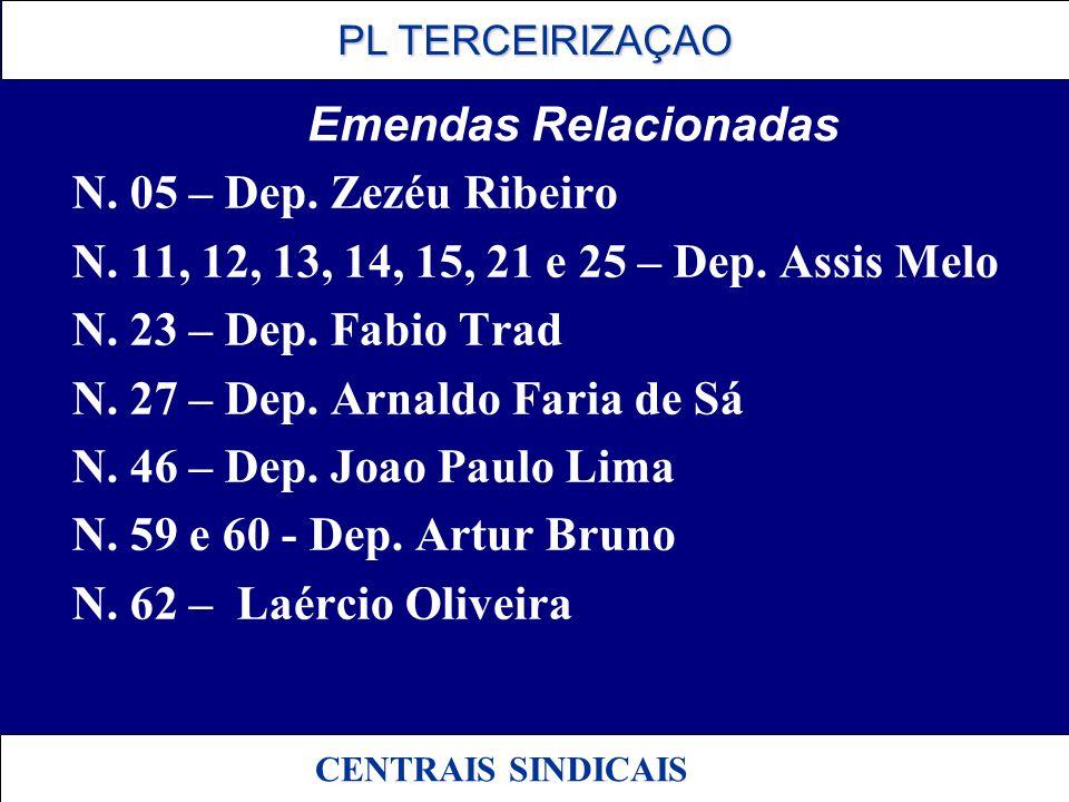 PL TERCEIRIZAÇAO PL TERCEIRIZAÇAO CENTRAIS SINDICAIS Emendas Relacionadas N. 05 – Dep. Zezéu Ribeiro N. 11, 12, 13, 14, 15, 21 e 25 – Dep. Assis Melo