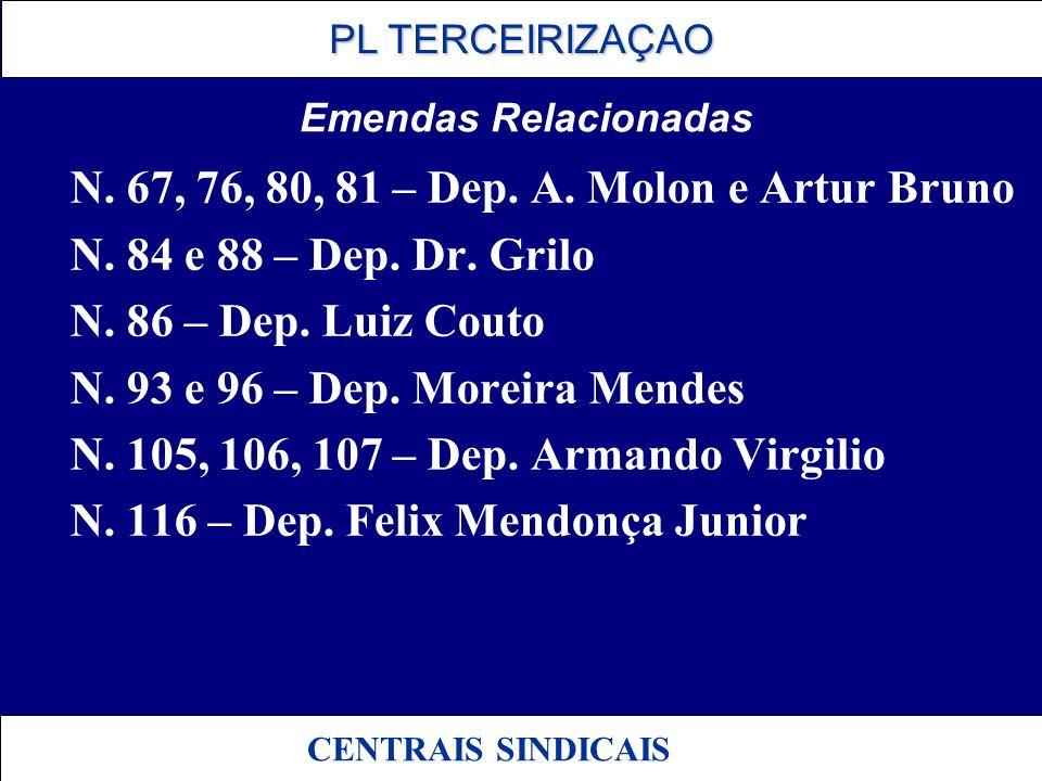 PL TERCEIRIZAÇAO PL TERCEIRIZAÇAO CENTRAIS SINDICAIS Emendas Relacionadas N. 67, 76, 80, 81 – Dep. A. Molon e Artur Bruno N. 84 e 88 – Dep. Dr. Grilo