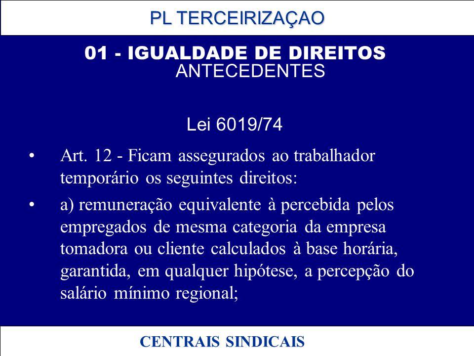 PL TERCEIRIZAÇAO PL TERCEIRIZAÇAO CENTRAIS SINDICAIS 01 - IGUALDADE DE DIREITOS ANTECEDENTES Lei 6019/74 Art. 12 - Ficam assegurados ao trabalhador te
