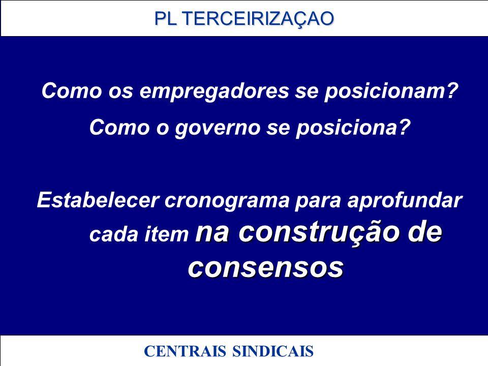 PL TERCEIRIZAÇAO PL TERCEIRIZAÇAO CENTRAIS SINDICAIS Como os empregadores se posicionam? Como o governo se posiciona? na construção de consensos Estab