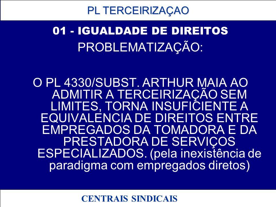 PL TERCEIRIZAÇAO PL TERCEIRIZAÇAO CENTRAIS SINDICAIS 01 - IGUALDADE DE DIREITOS PROBLEMATIZAÇÃO: O PL 4330/SUBST. ARTHUR MAIA AO ADMITIR A TERCEIRIZAÇ