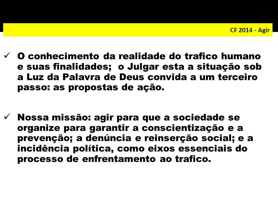 CF 2014 - Agir O conhecimento da realidade do trafico humano e suas finalidades; o Julgar esta a situação sob a Luz da Palavra de Deus convida a um te