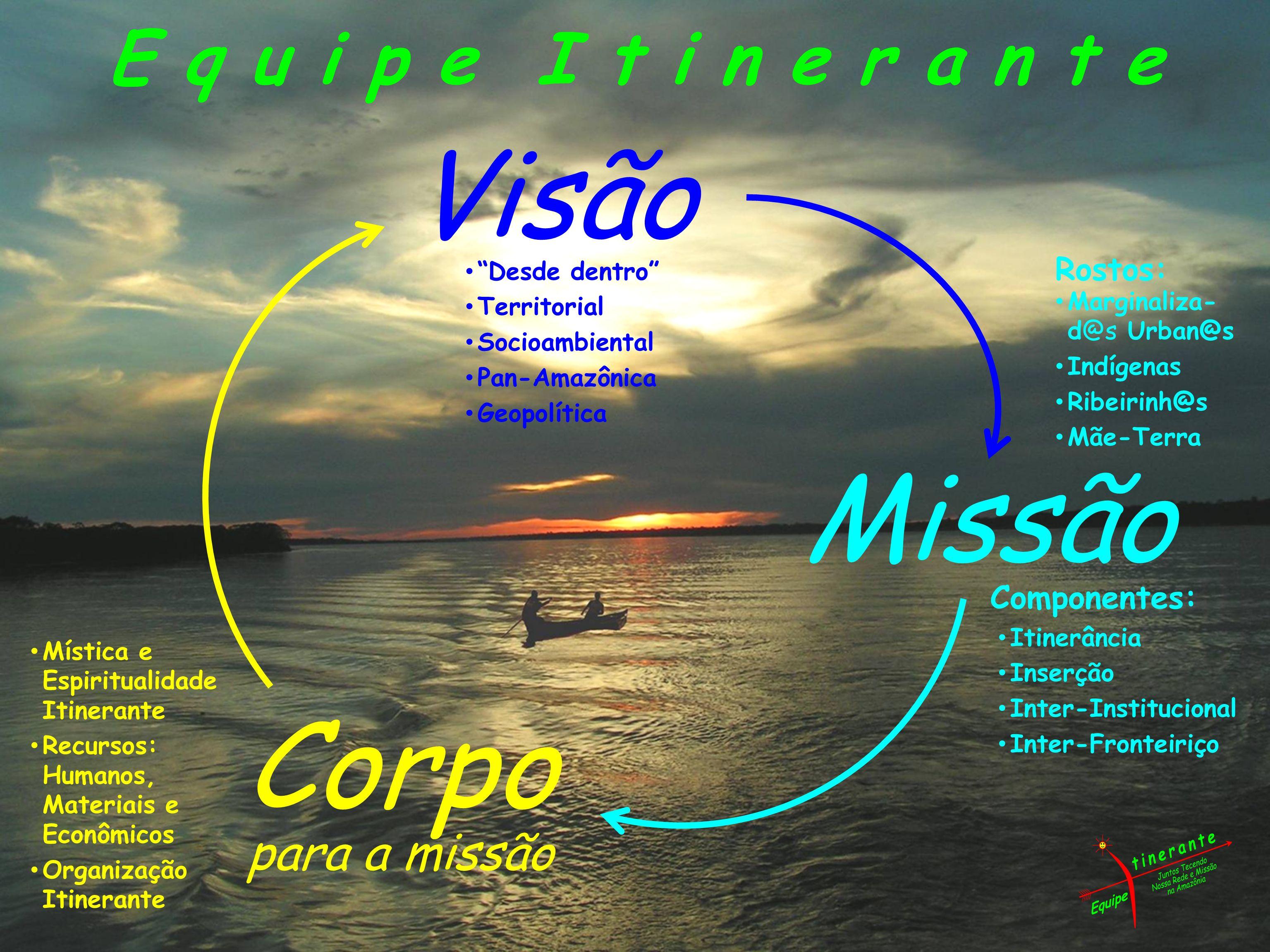 Missão Corpo para a missão Visão E q u i p e I t i n e r a n t e Desde dentro Territorial Socioambiental Pan-Amazônica Geopolítica Marginaliza- d@s Ur