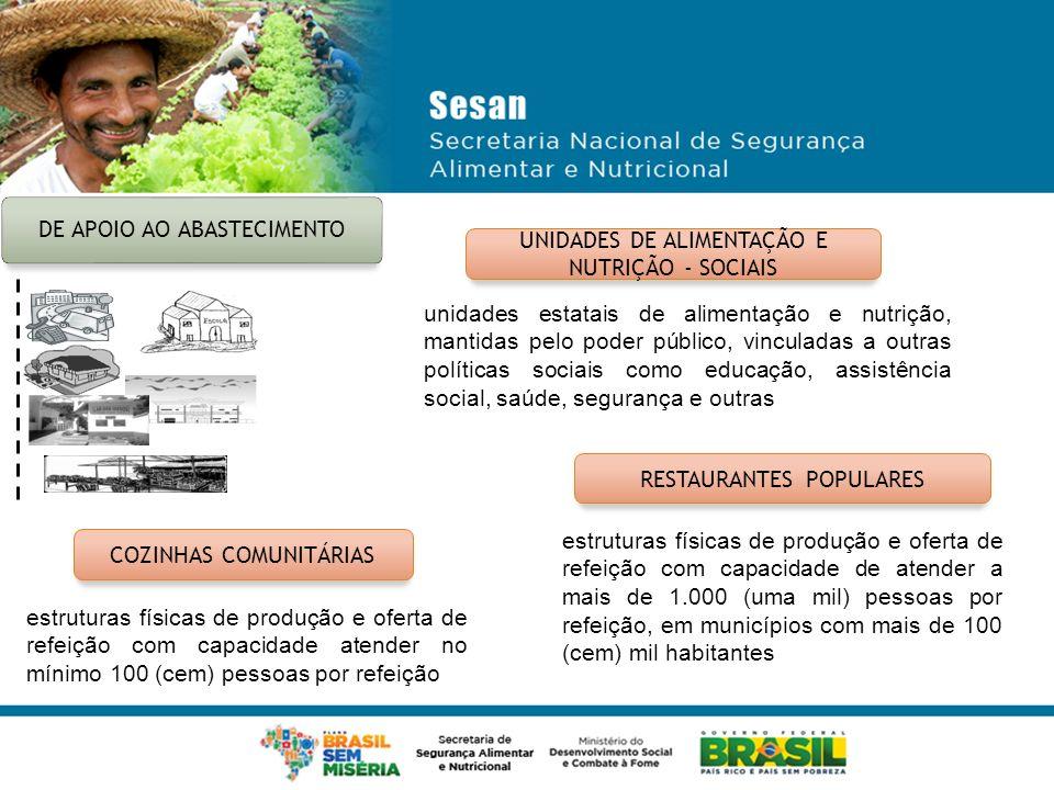 UNIDADES DE ALIMENTAÇÃO E NUTRIÇÃO - SOCIAIS RESTAURANTES POPULARES COZINHAS COMUNITÁRIAS unidades estatais de alimentação e nutrição, mantidas pelo p