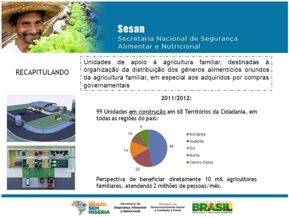 RECAPITULANDO Unidades de apoio à agricultura familiar, destinadas à organização da distribuição dos gêneros alimentícios oriundos da agricultura fami