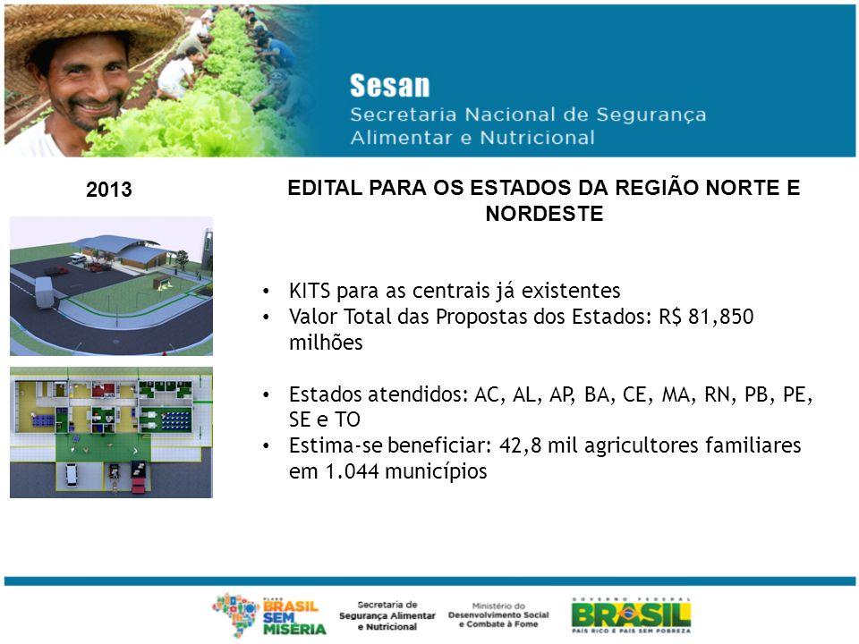 2013 EDITAL PARA OS ESTADOS DA REGIÃO NORTE E NORDESTE KITS para as centrais já existentes Valor Total das Propostas dos Estados: R$ 81,850 milhões Es