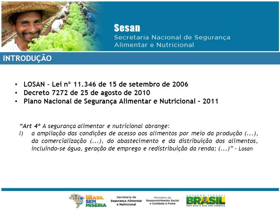 LOSAN – Lei nº 11.346 de 15 de setembro de 2006 Decreto 7272 de 25 de agosto de 2010 Plano Nacional de Segurança Alimentar e Nutricional - 2011 INTROD