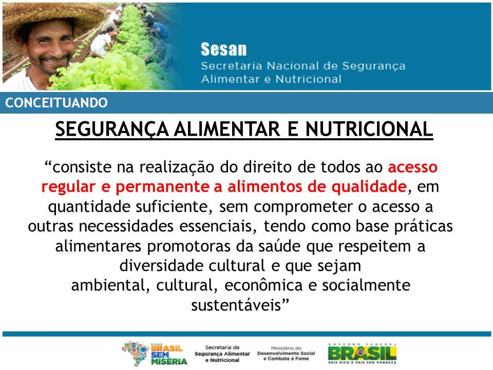 CONCEITUANDO consiste na realização do direito de todos ao acesso regular e permanente a alimentos de qualidade, em quantidade suficiente, sem comprom