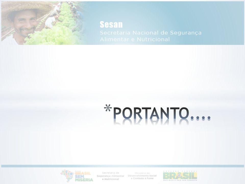 Rede Nacional De Bancos de Alimentos normatização Estabelecer parâmetros para qualificação da demanda Ações de incentivo para doações Seminário Nacional em 2014 Acordo de Cooperação Técnica nº 01 – MDS/SESC