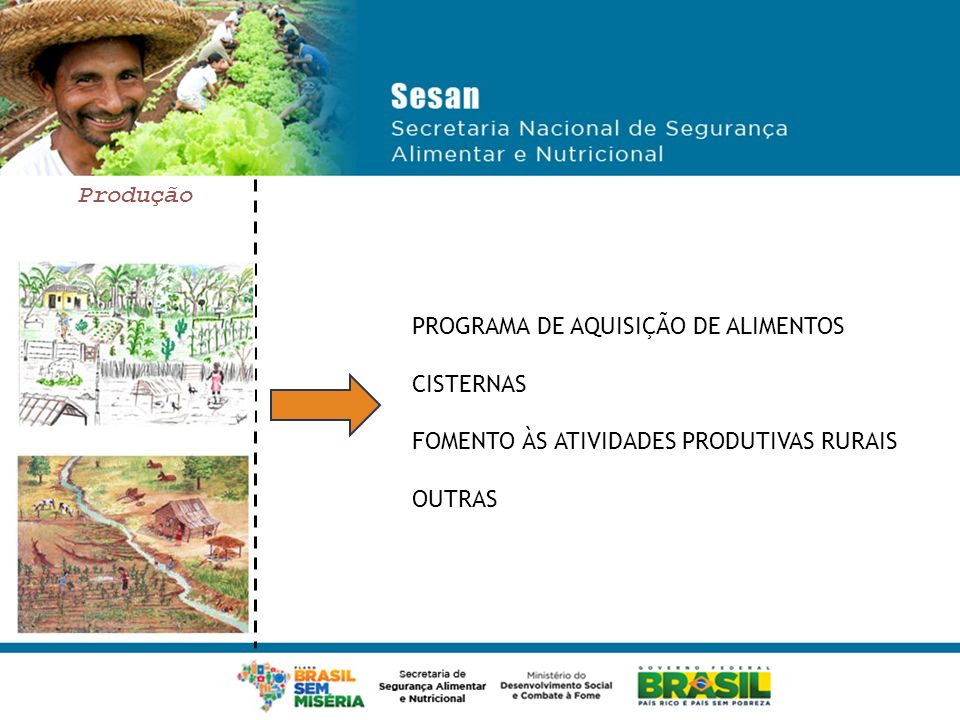 Produção PROGRAMA DE AQUISIÇÃO DE ALIMENTOS CISTERNAS FOMENTO ÀS ATIVIDADES PRODUTIVAS RURAIS OUTRAS