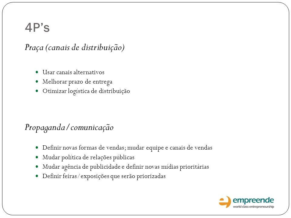 4Ps Praça (canais de distribuição) Usar canais alternativos Melhorar prazo de entrega Otimizar logística de distribuição Propaganda/comunicação Defini