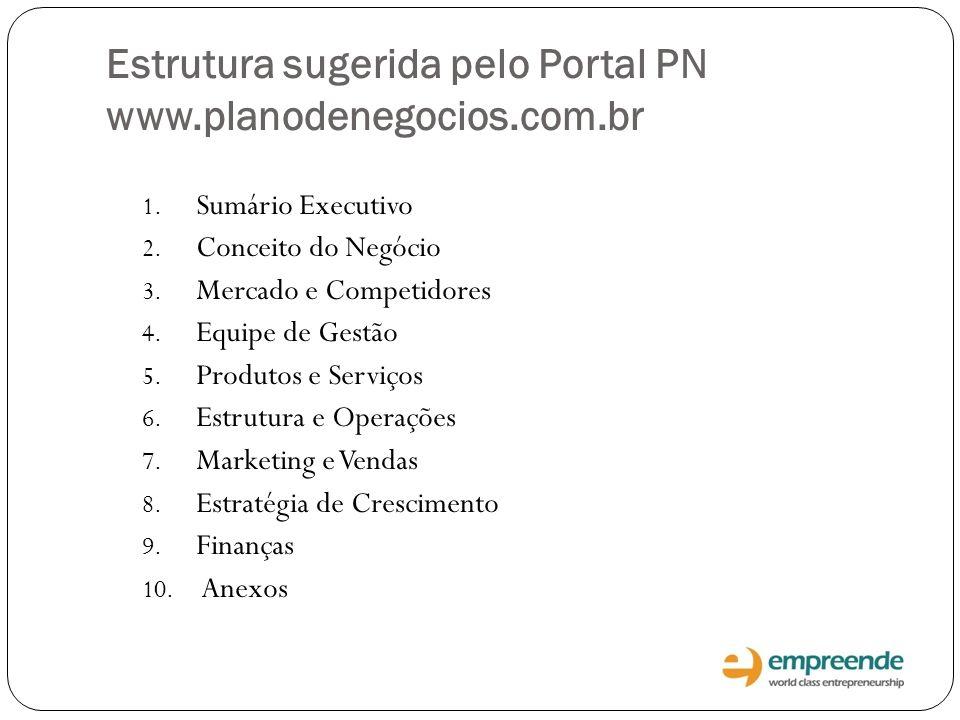 Estrutura sugerida pelo Portal PN www.planodenegocios.com.br 1. Sumário Executivo 2. Conceito do Negócio 3. Mercado e Competidores 4. Equipe de Gestão