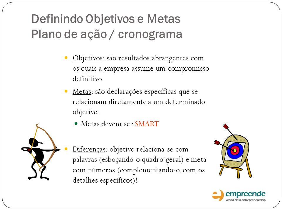 Definindo Objetivos e Metas Plano de ação / cronograma Objetivos: são resultados abrangentes com os quais a empresa assume um compromisso definitivo.