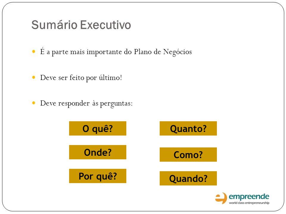 O quê? Como? Quanto? Onde? Quando? Por quê? Sumário Executivo É a parte mais importante do Plano de Negócios Deve ser feito por último! Deve responder