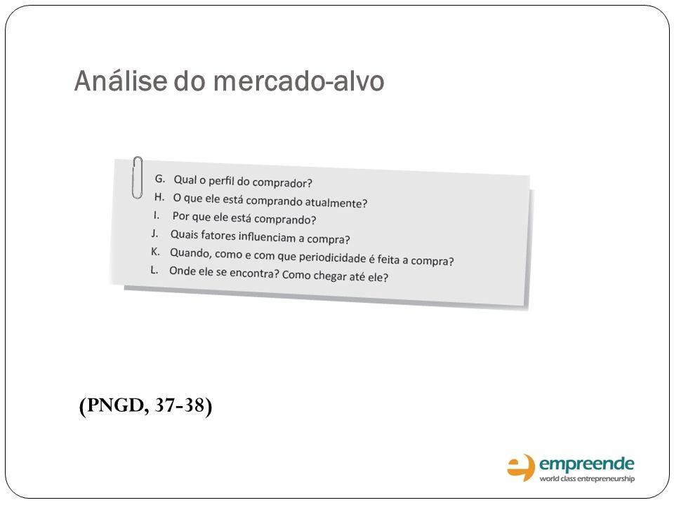 Análise do mercado-alvo (PNGD, 37-38)
