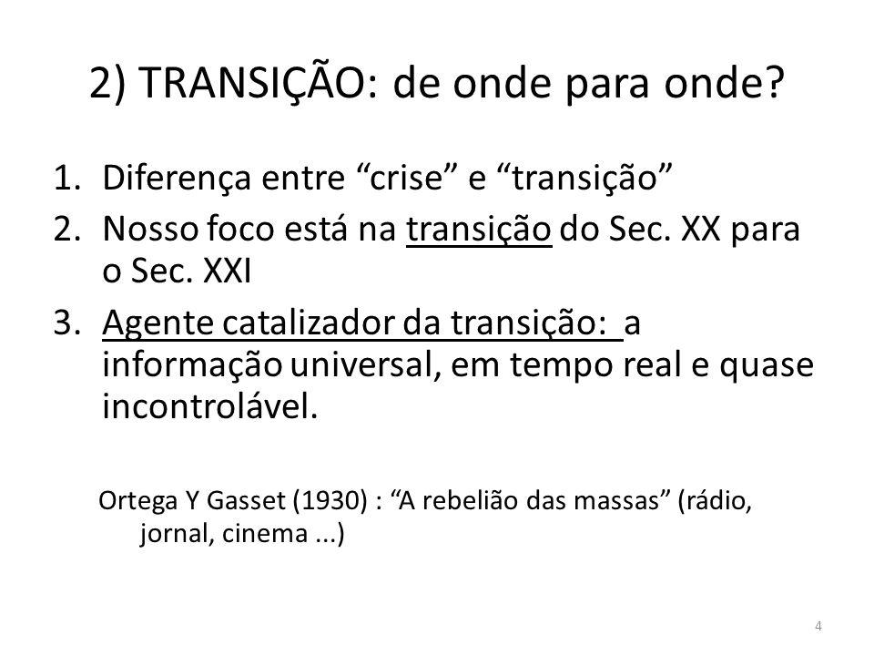 2) TRANSIÇÃO: de onde para onde? 1.Diferença entre crise e transição 2.Nosso foco está na transição do Sec. XX para o Sec. XXI 3.Agente catalizador da