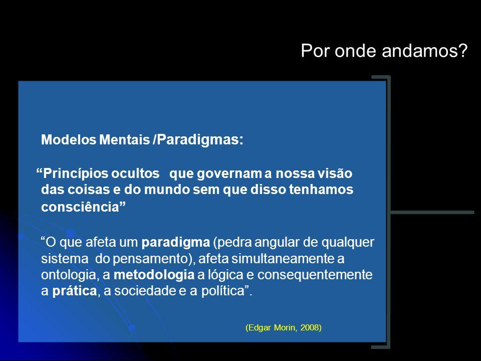 Por onde andamos? Modelos Mentais / Paradigmas: Princípios ocultos que governam a nossa visão das coisas e do mundo sem que disso tenhamos consciência