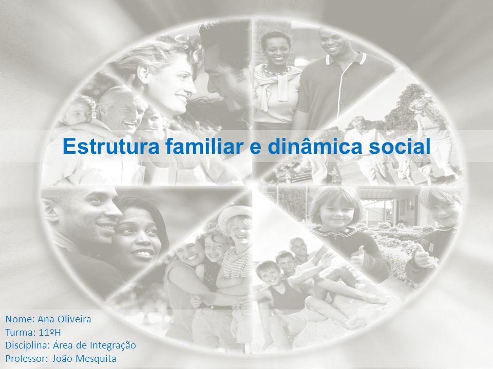 Estrutura familiar e dinâmica social Nome: Ana Oliveira Turma: 11ºH Disciplina: Área de Integração Professor: João Mesquita