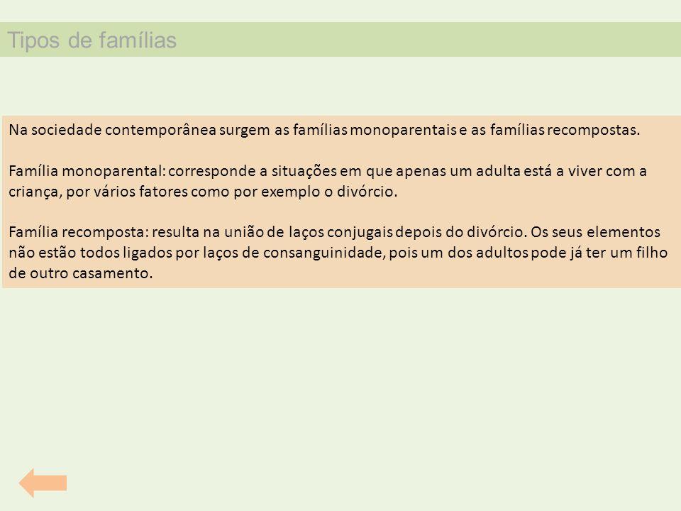 Tipos de famílias Na sociedade contemporânea surgem as famílias monoparentais e as famílias recompostas. Família monoparental: corresponde a situações