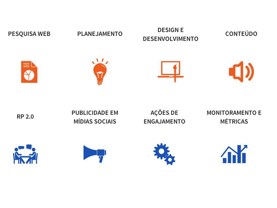 Inteligência Presença Relacionamento Pesquisas Planejamento Inovação Monitoramento Métricas Design Desenvolvimento Conteúdo Publicidade RP Digital SAC 2.0